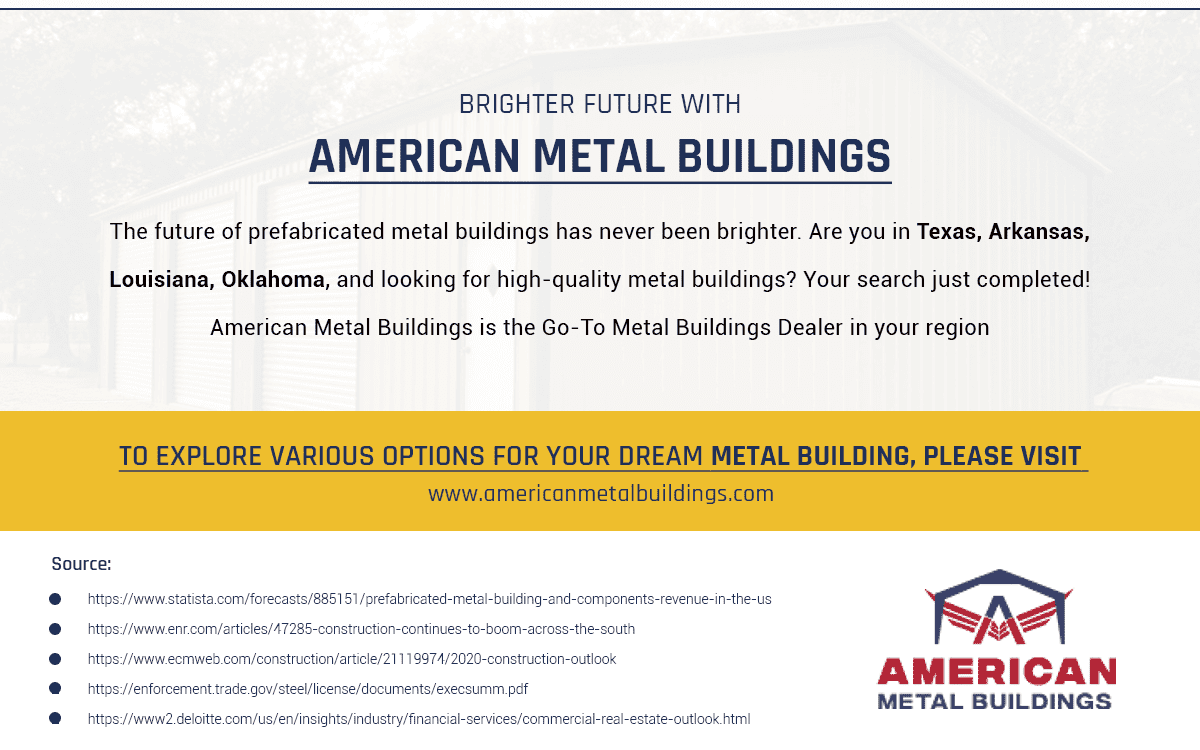 Brighter Future With American Metal Buildings