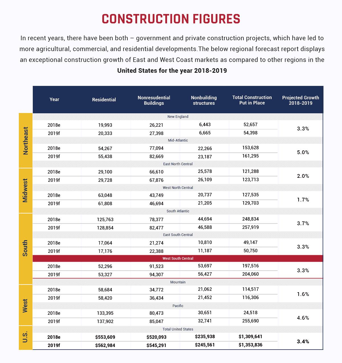 Construction Figures